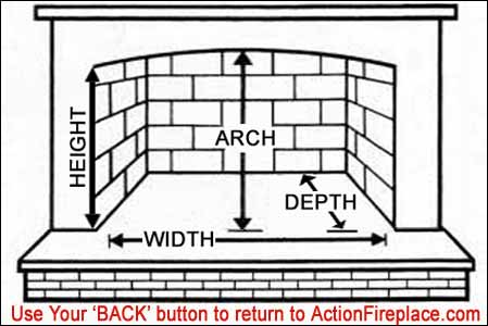 Action Fireplace Fuego Flame Dual Fuel Fireplace Inserts