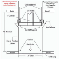 Click to open See-Through Zero Clearance Framing Dimensions - a