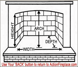 Click here to see where to measure your fireplace opening